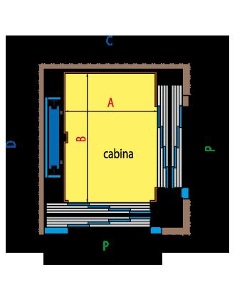 Orem ascensori for Cabina a 2 piani